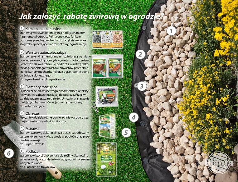 Jak założyć rabatę żwirową w ogrodzie